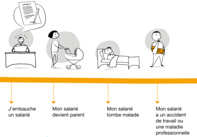 Les situations de vie d'un salarié (assurance maladie) en DSN